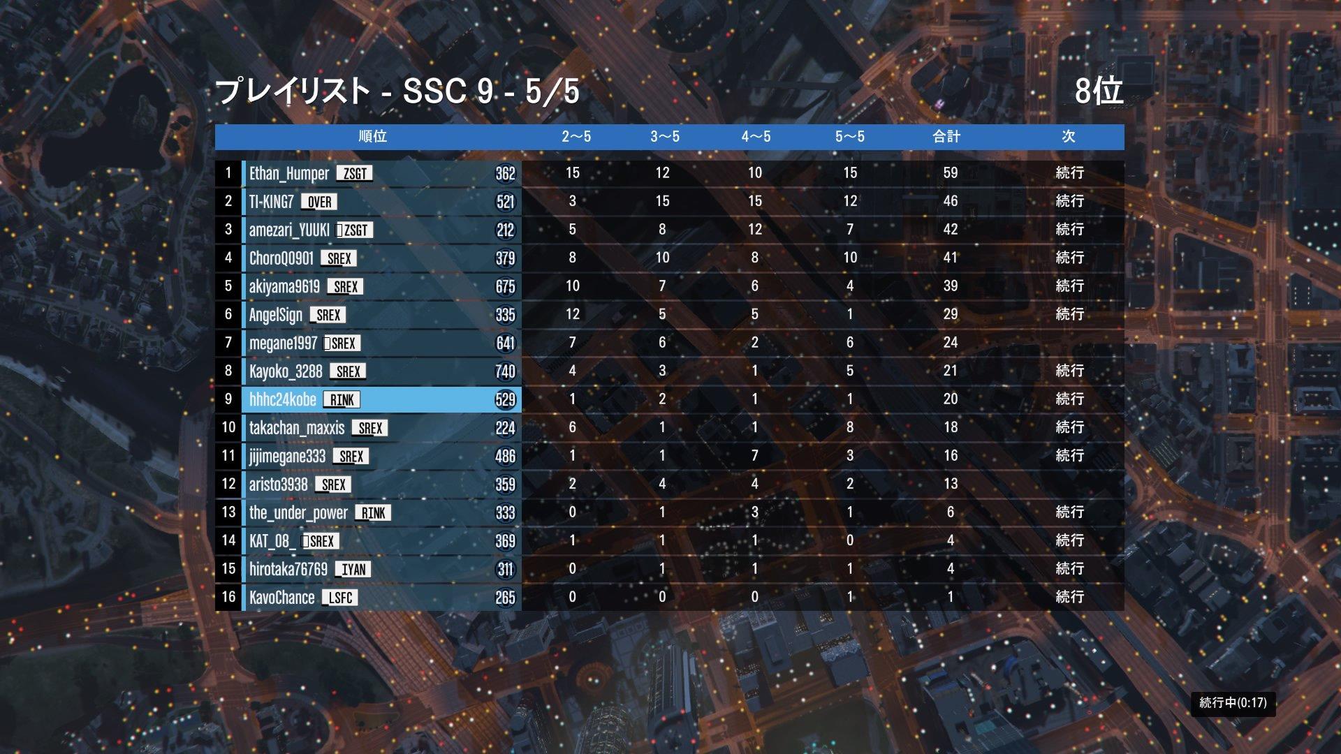 ssc9-end